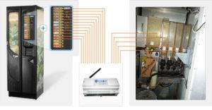 cm2w vending controller graph